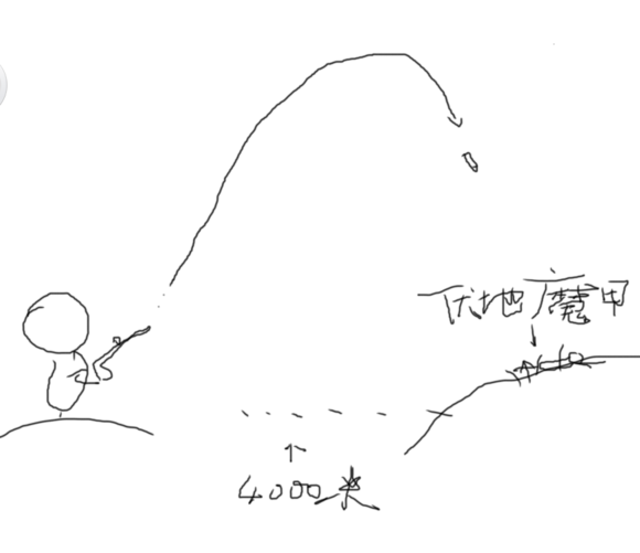 简笔画 设计图 手绘 线稿 580_501