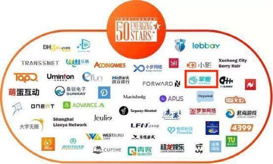 掌趣科技获2019中国品牌出海新秀50强,全球化战略持续发力