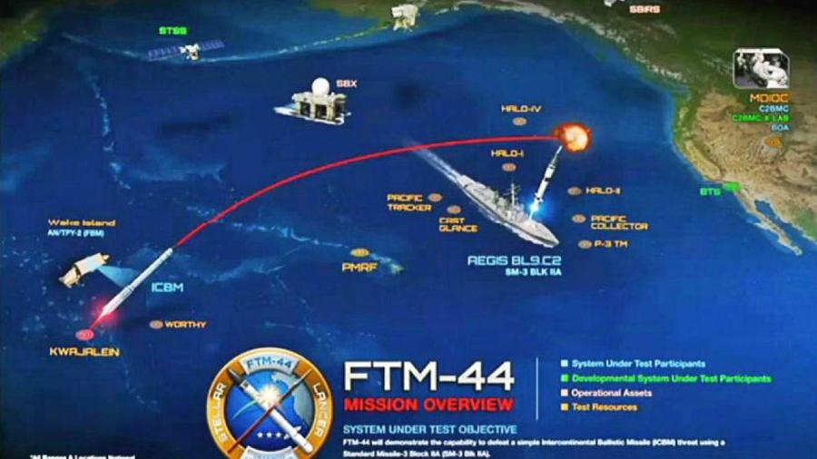 「中国能拦截洲际导弹吗」驱逐舰发射标准3IIA拦截洲际导弹