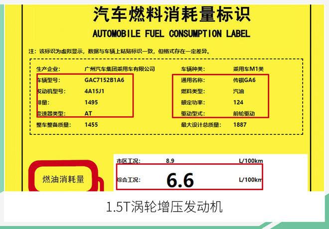 曝廣汽傳祺全新GA6動力 超長安睿騁CC/油耗6.6L 【網通社】