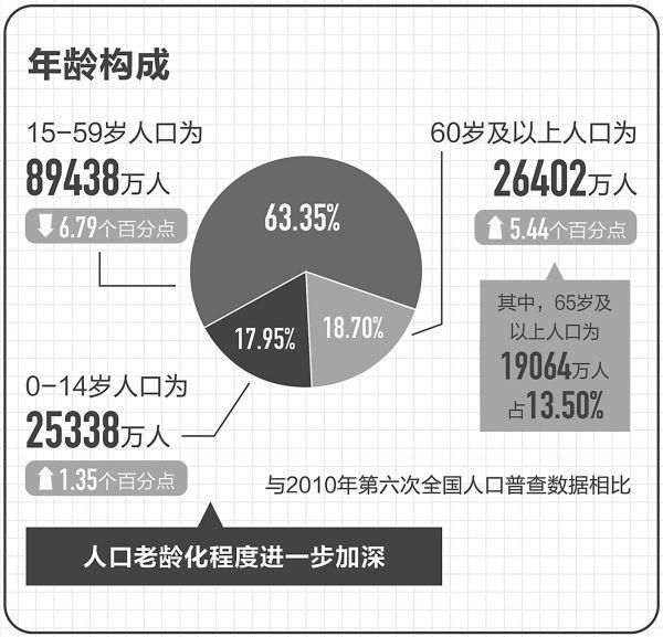 人口红利中国说