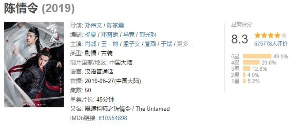 """019年十佳电视剧排名:《庆余年》仅列第九,第一名有点意外!"""""""