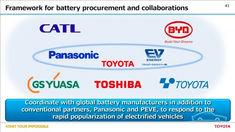 官宣:比亞迪、寧德時代都將成為豐田的電池供應商 【界面新聞】 自媒體 第1张
