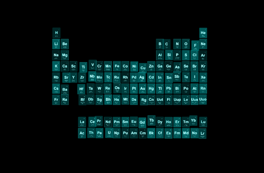 3D元素周期表源码