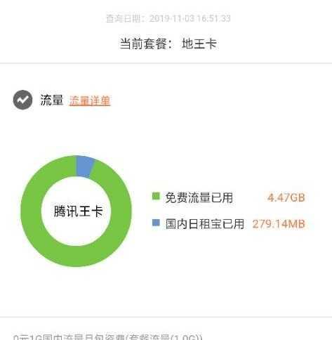 首发 腾讯大王卡全网免流教程 亲测可用