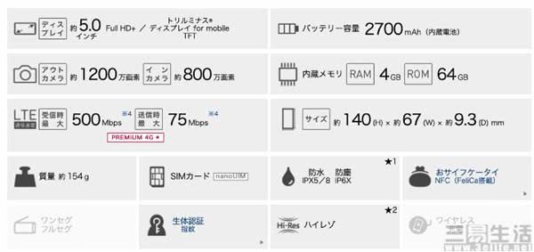 索尼小屏機Xperia Ace曝光,硬件配置略顯落後 【三易生活】