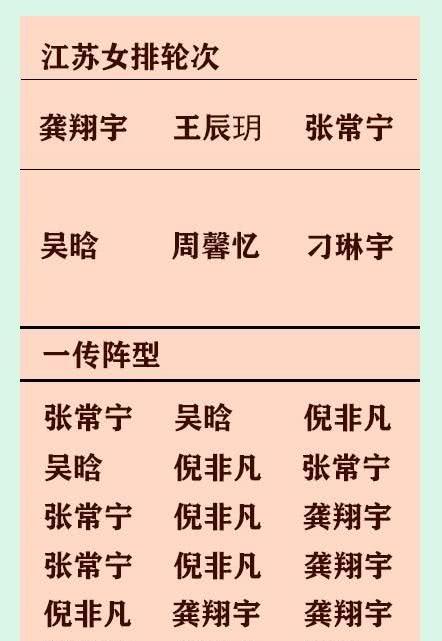 排超第四轮江苏女排3-0完胜四川队的数据剖析,全面限制仍需注重缺乏