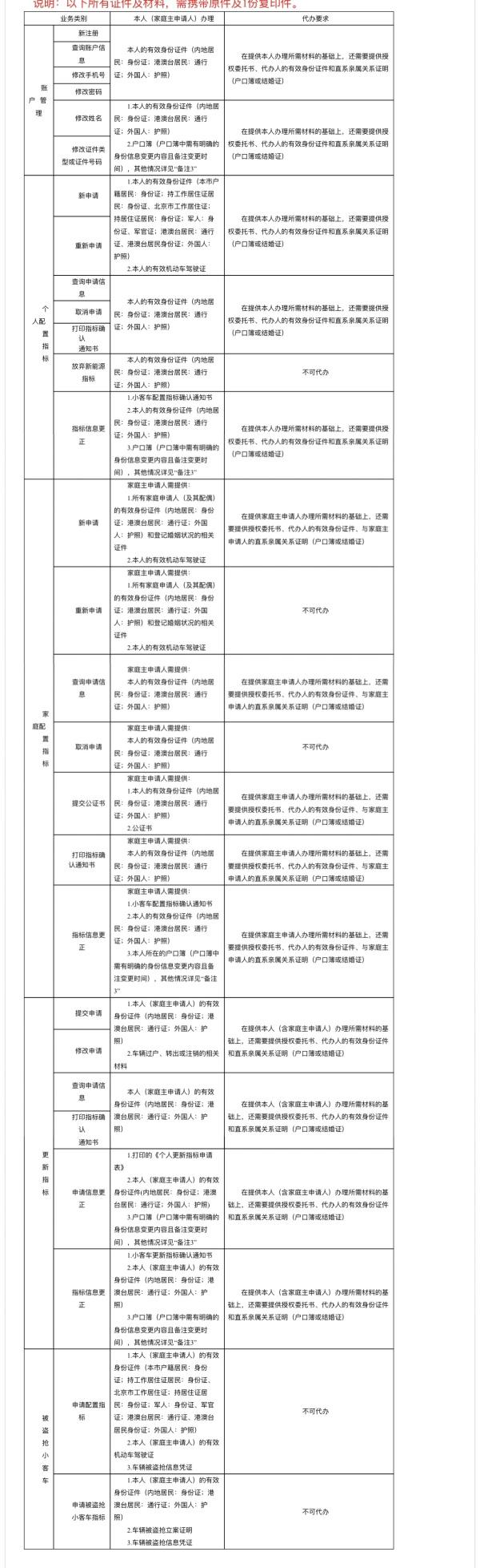 北京车牌网